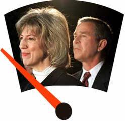 Gale Norton and George W. Bush